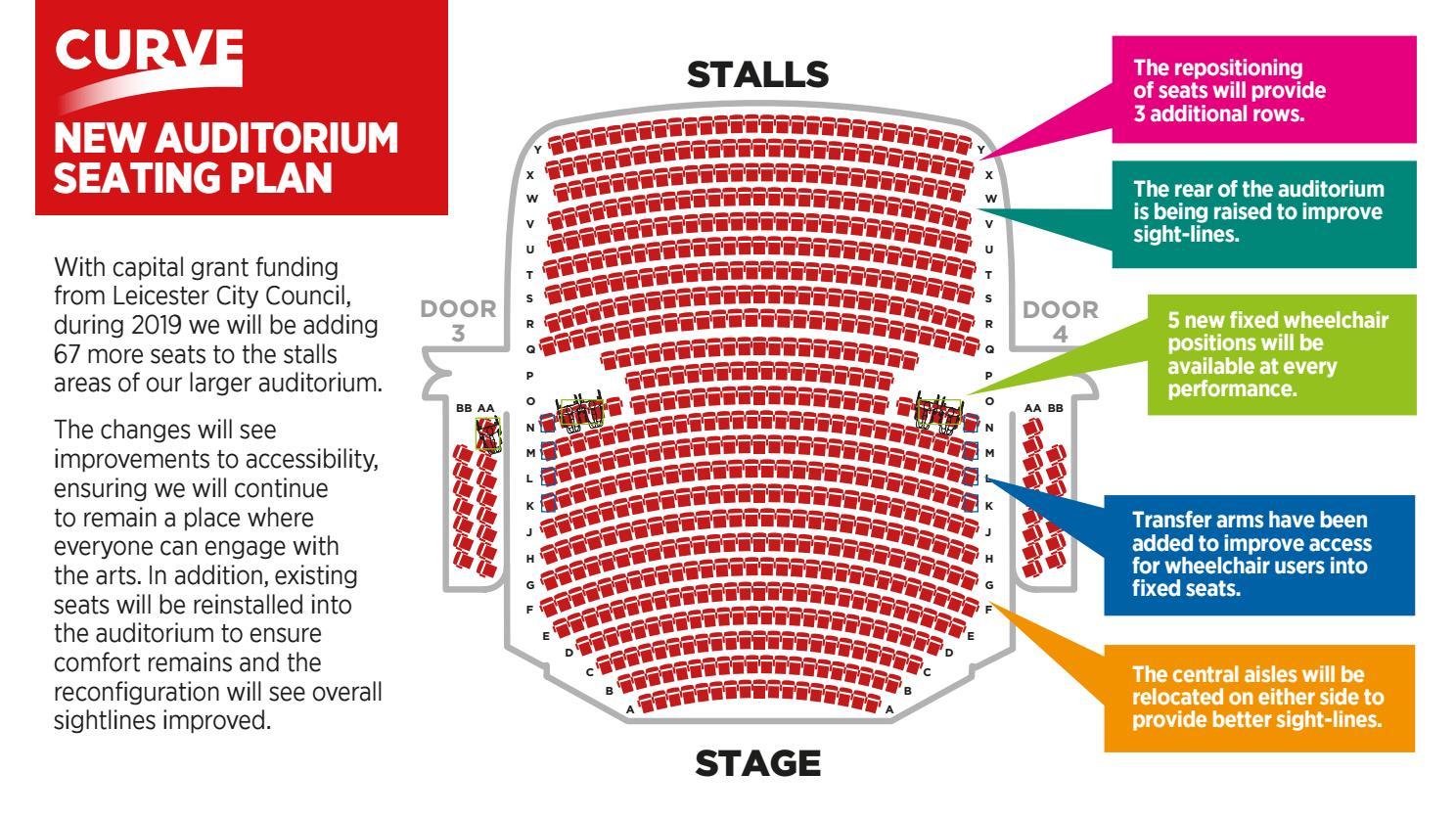 Curve | Theatre Auditorium Seating Plan 2019 by Curve