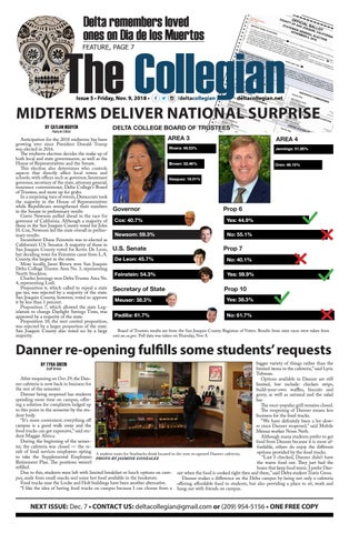 The Collegian -- Published Nov  9, 2018 by The Collegian - issuu