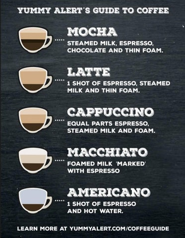 Page 28 of Operation Caffeination Coffee Guide