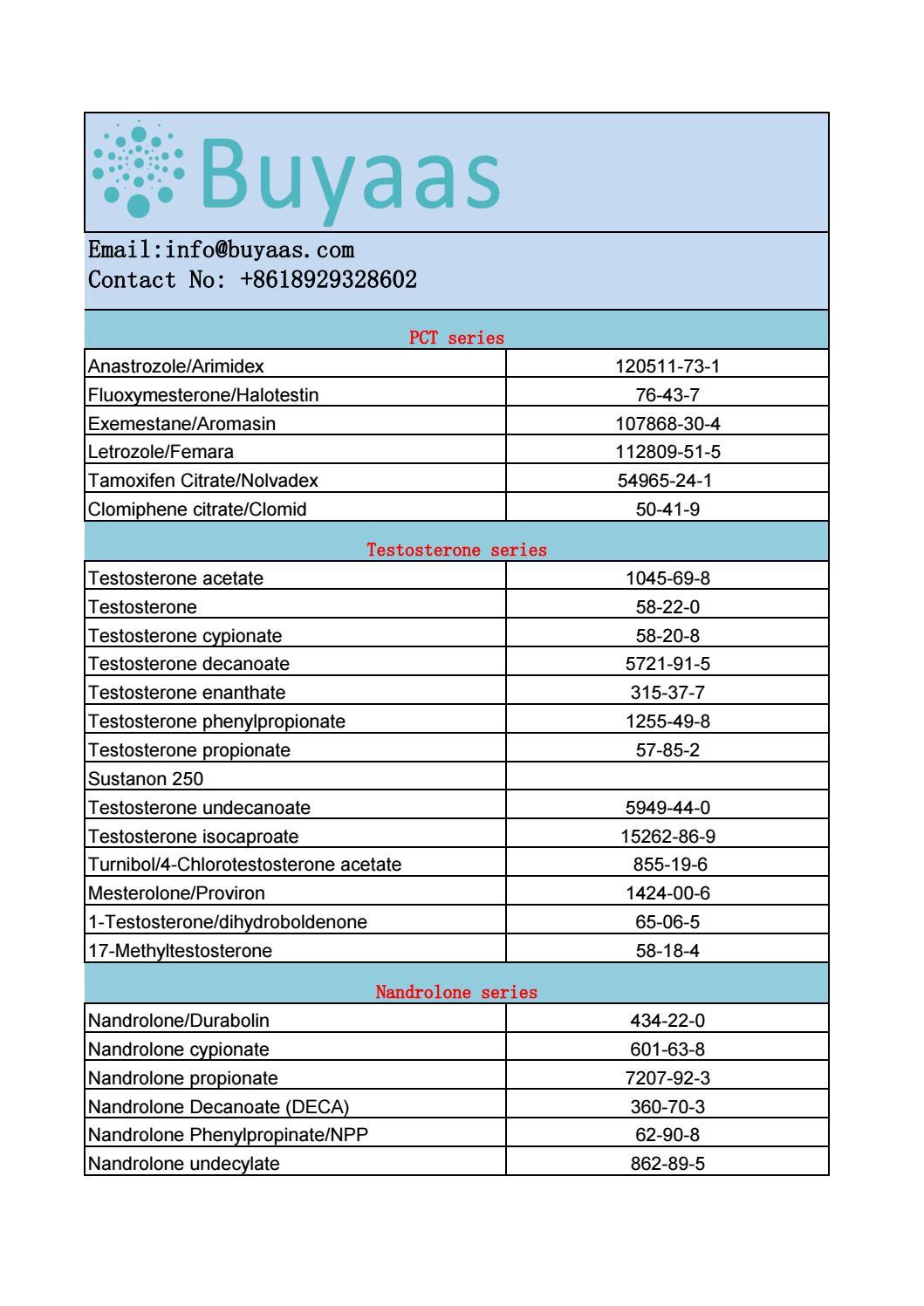 BuyAAS Catalogue by buyaas - issuu