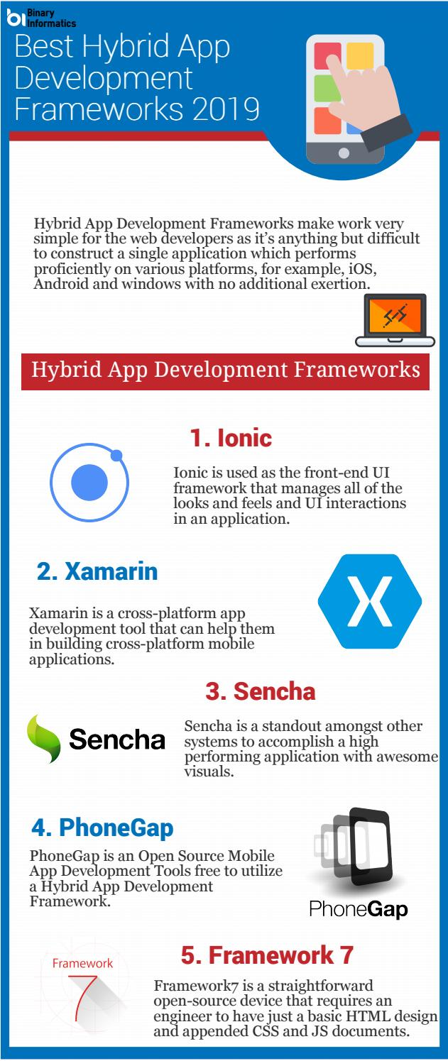 Best Hybrid App Development Frameworks for 2019 by rosy