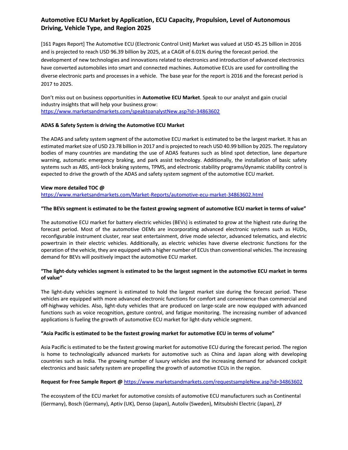 Automotive ECU Market by Application, ECU Capacity, Propulsion