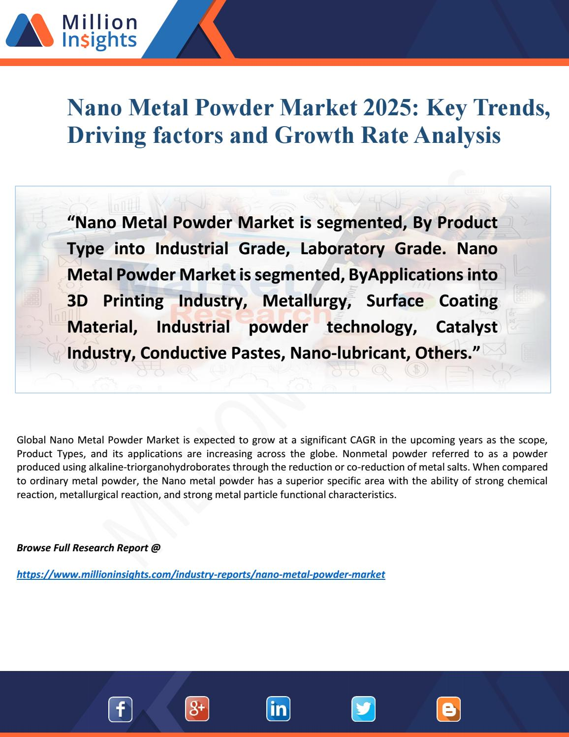 Nano Metal Powder Market 2025 Research Report by Top Trends, Drivers