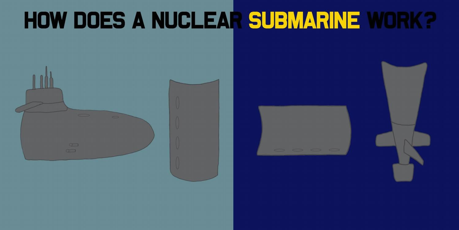 Katie and Ania- How does a nuclear submarine work? by