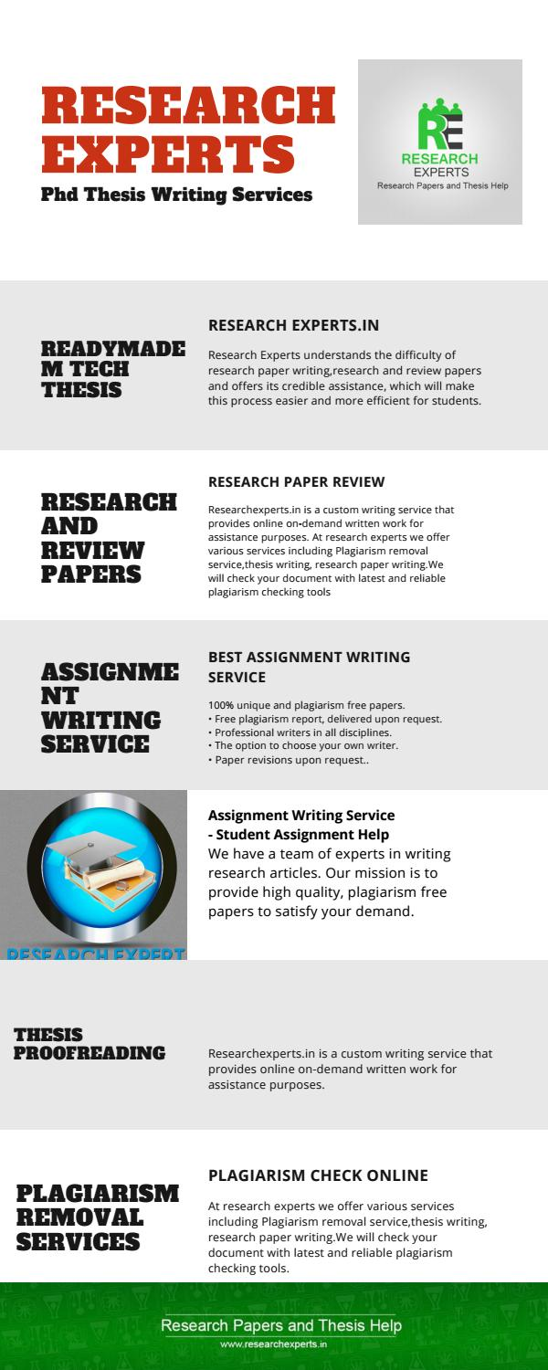 Professional papers writer site for phd common cover letter questions