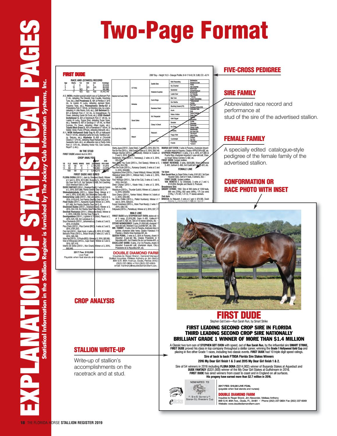 Florida Horse 2019 Stallion Register by Florida Equine Publications