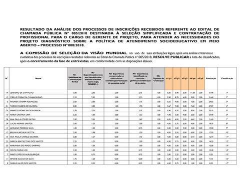 Vagas Conanada 30 by Visão Mundial - issuu 33db454539