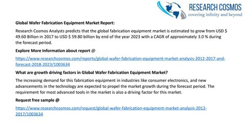 Global Wafer Fabrication Equipment Market expected to reach