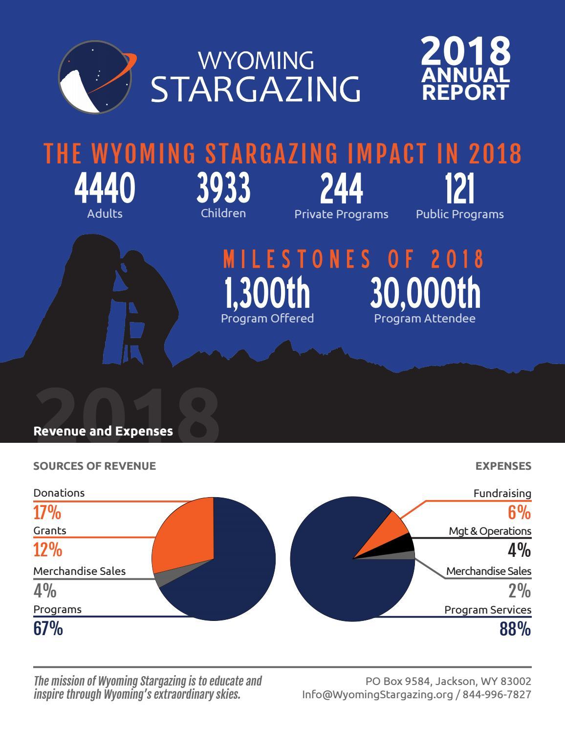 Wyoming Stargazing Annual Report 2018 (September 2017 - August 2018