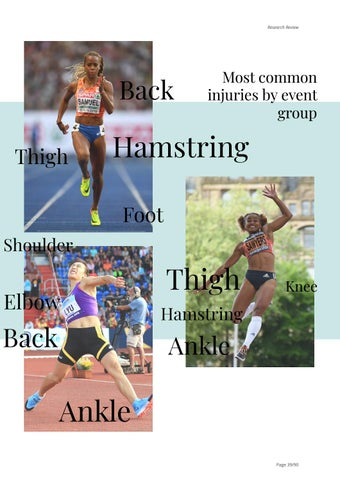 Page 39 of The Prevalence of Injuries in Athletics