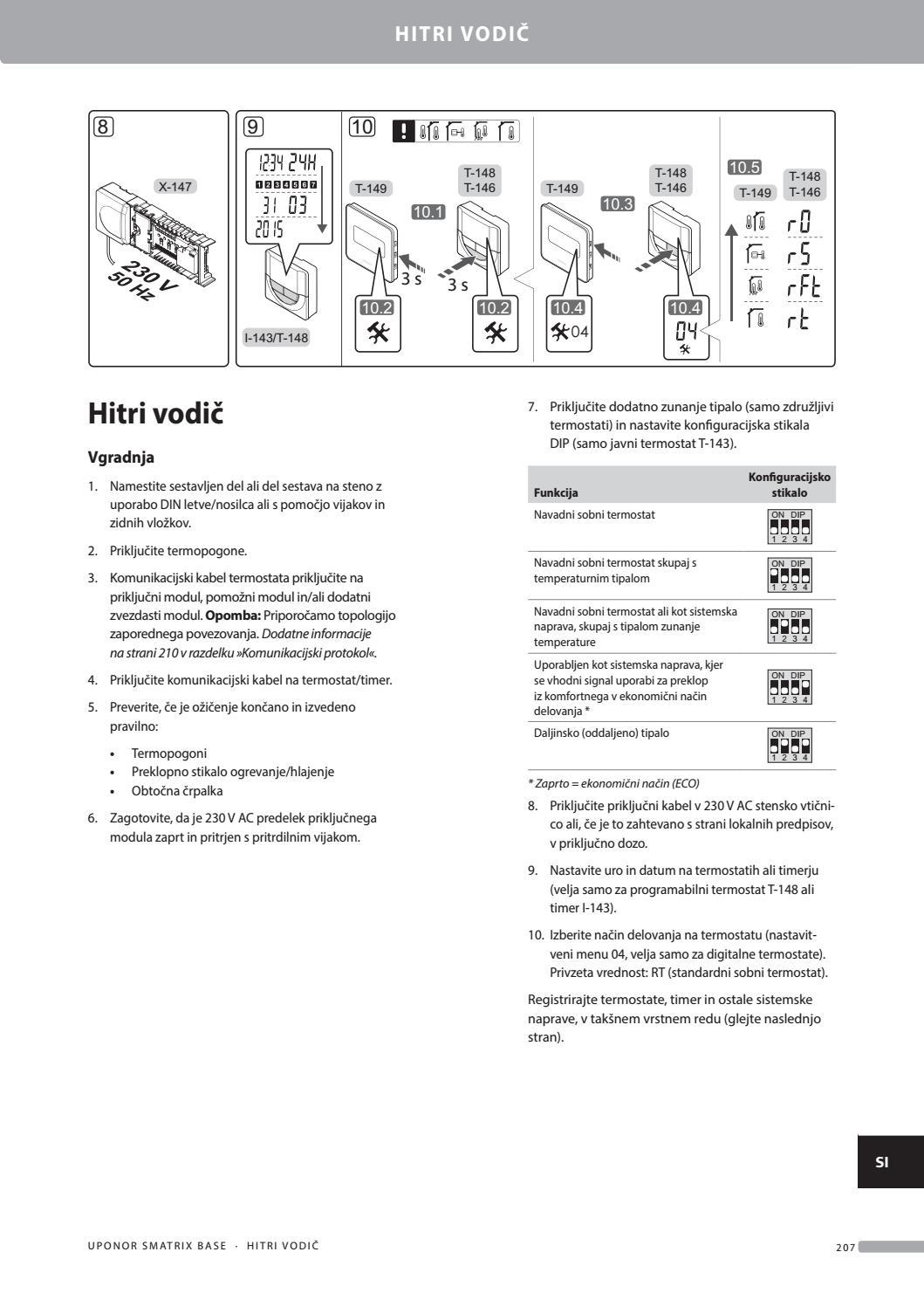 priključite digitalni termostat dobar profil na primjeru web mjesta za upoznavanje