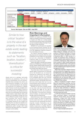 Page 11 of Wealth Management
