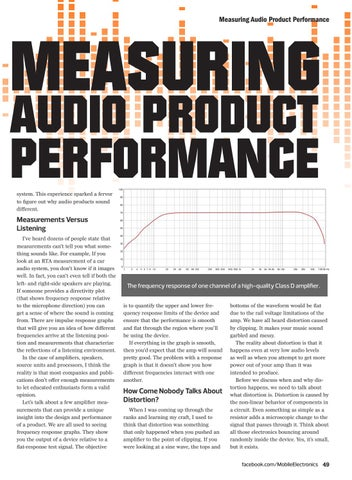 Page 49 of Measuring Audio Product Performance