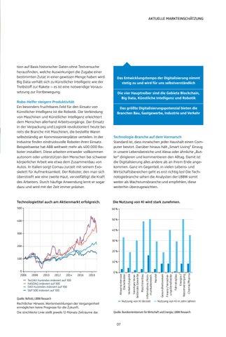 Page 7 of Die Zukunft ist digital!