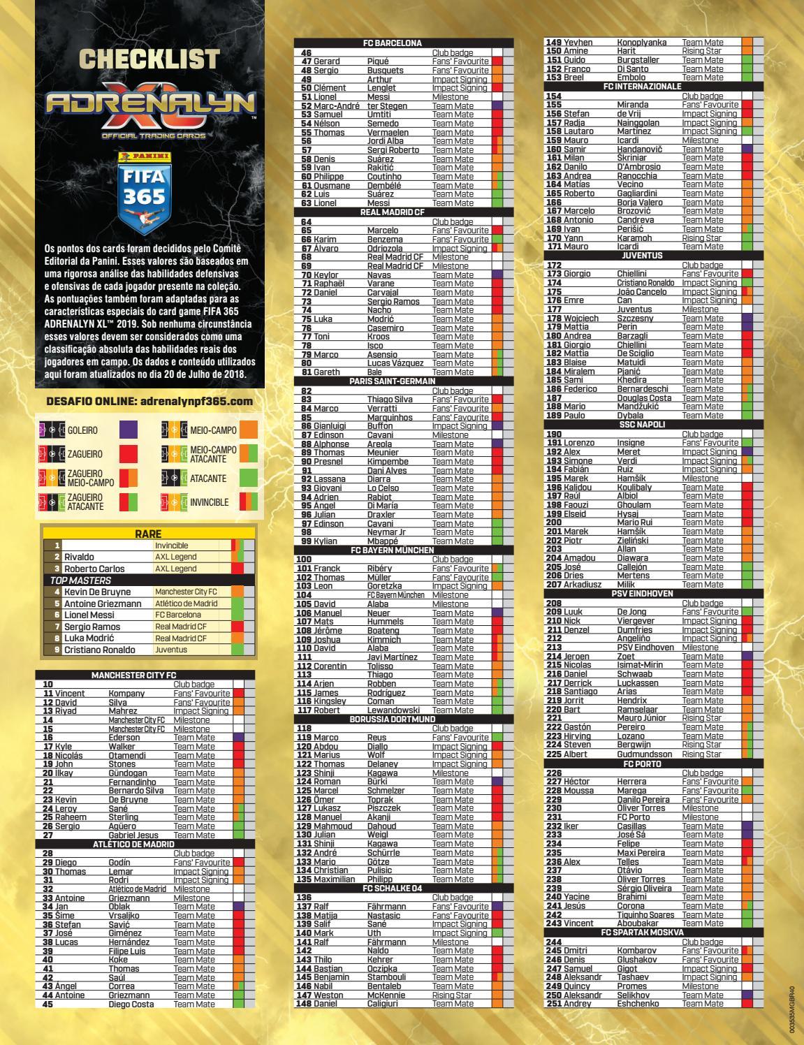 Panini Adrenalyn XL Champions League 10//11-335 Bryan Ruiz STAR PLAYER