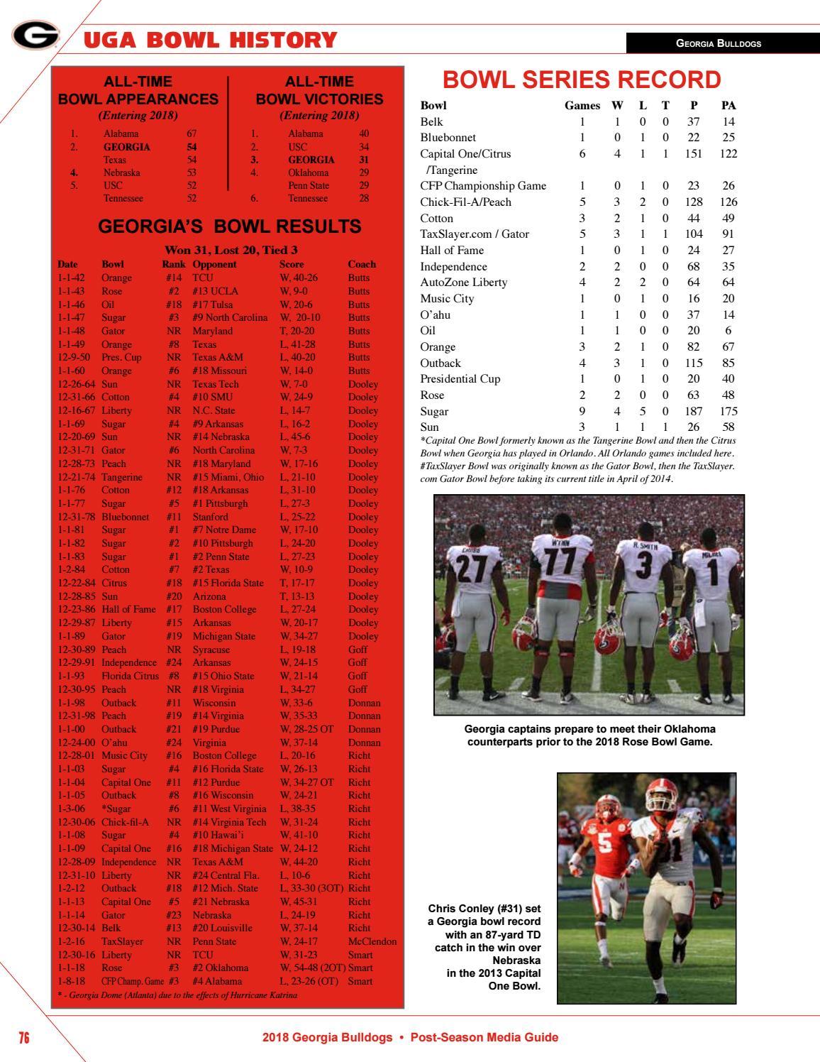 2018 Georgia Football Sugar Bowl Media Guide by Georgia Bulldogs