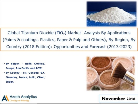 Global Titanium Dioxide (TiO2) Market Reseacrh2018-2023 by