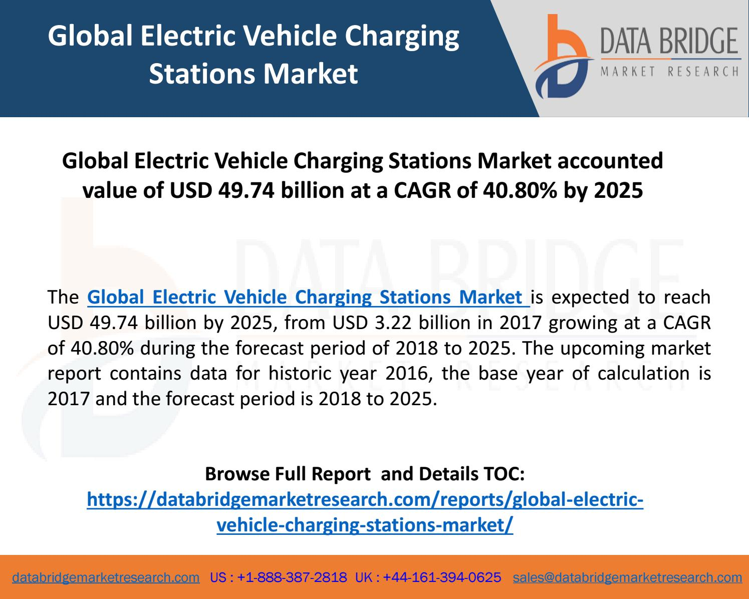 Global Electric Vehicle Charging Stations Market Industry Trends And Forecast To 2025 By Patilsourbh291 Issuu