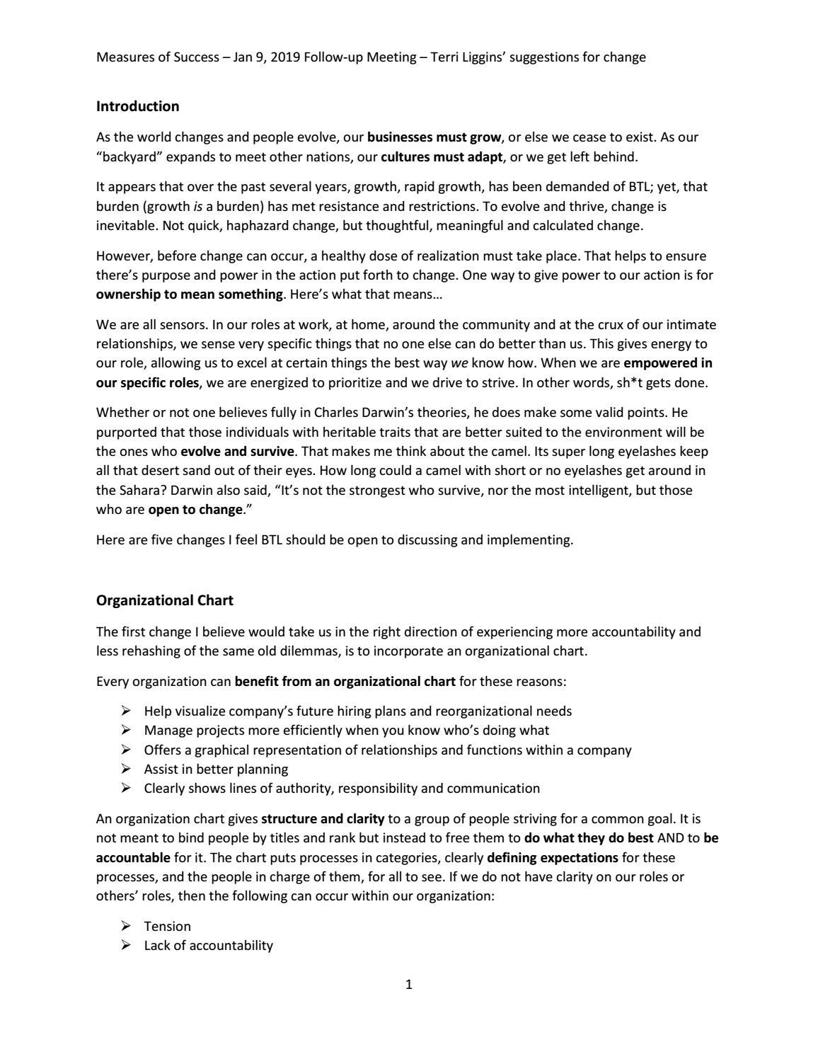 Terri Liggins' suggested MOS for BTL in 2019 by