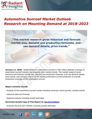 Automotive Sunroof Market Outlook Research on Mounting Demand at