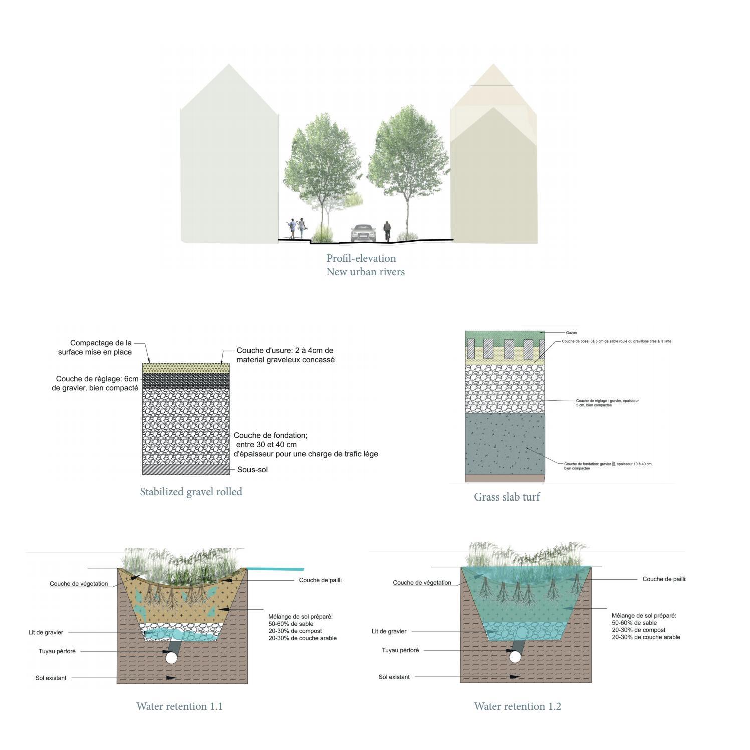 Difference Entre Gravier Et Gravillon luiza rauleac - landscape architect portfolio   vebuka