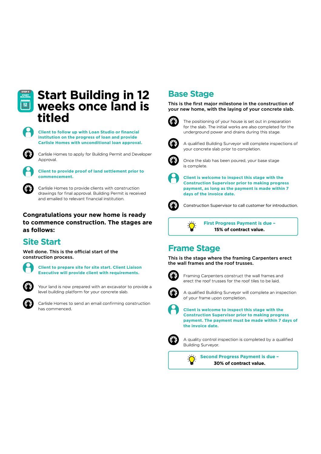 Carlisle Building Process: EasyLiving by Carlisle Homes - issuu
