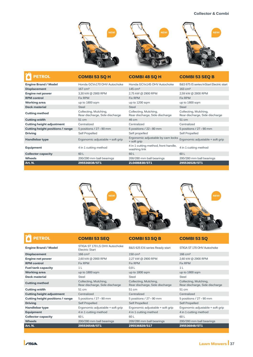 Kanon STIGA Catalogue 2019 INT by STIGA - issuu WB-08