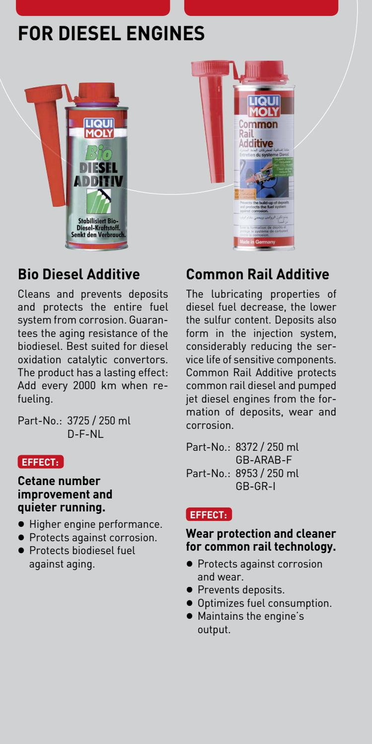 All about Additives by LIQUI MOLY GmbH - issuu