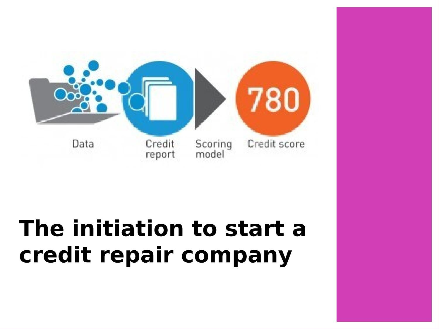 Learn How To Become A Credit Repair Specialist By Credit Repair Issuu