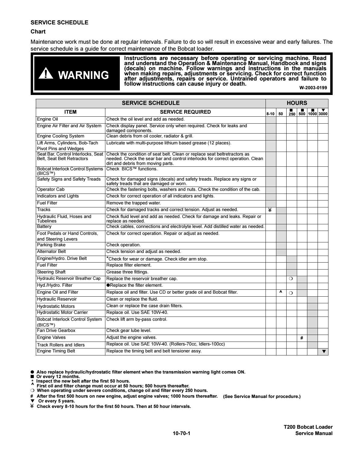 BOBCAT T200 COMPACT TRACK LOADER Service Repair Manual SN