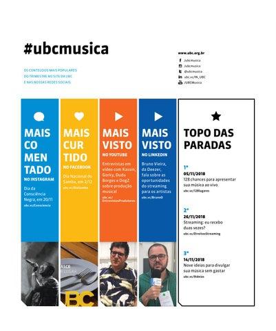 Page 2 of #ubcmúsica