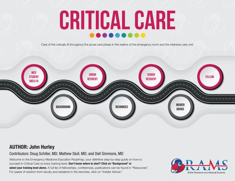 RAMS Critical Care Roadmap by Society for Academic Emergency