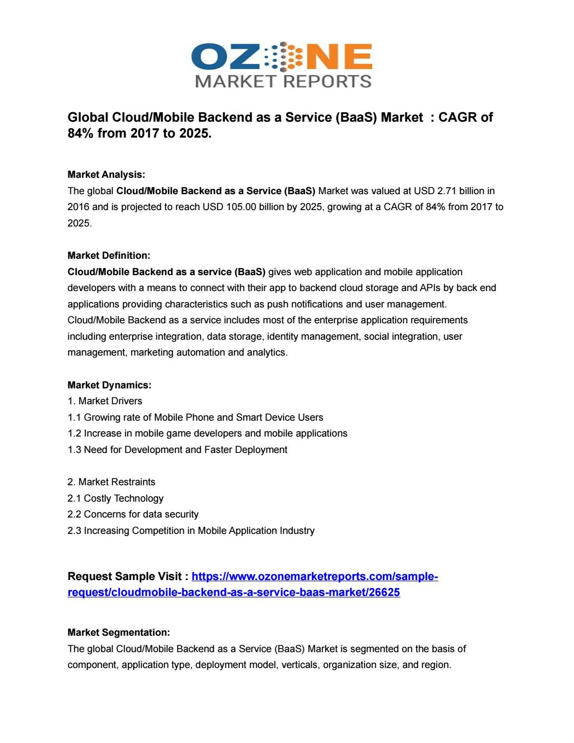 Global Cloud/Mobile Backend as a Service (BaaS) Market : CAGR of 84