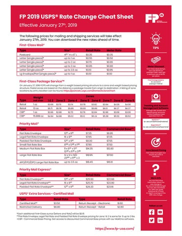 FP Jan 2019 Postal Rate Change Cheat Sheet (editable) by FP