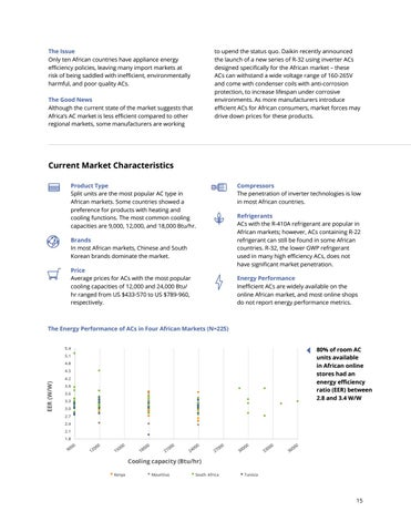 Page 15 of Snapshot of Africa's Regional AC Market