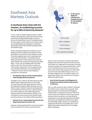 Page 8 of Southeast Asia AC Markets Outlook