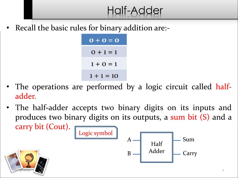 Adder Circuit