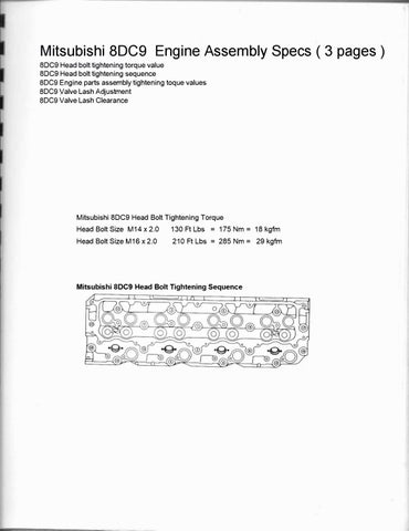 Mitsubishi 8DC9 Engine Bolt Torque Specs [PRINT] by