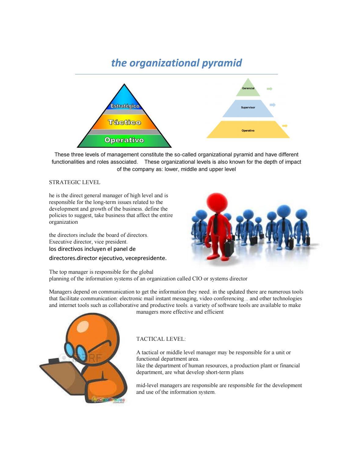 The Organizational Pyramid By Yeiner Samuel Quinchara Sanchez Issuu