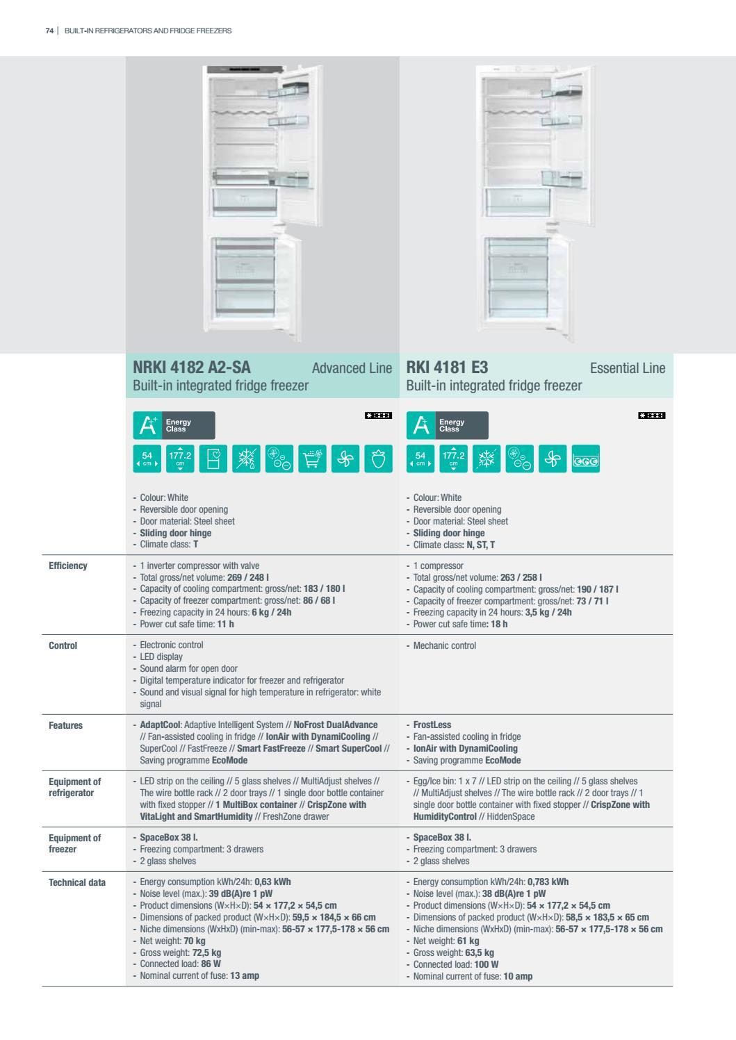Household appliances Gulf by Gorenje d o o  - issuu