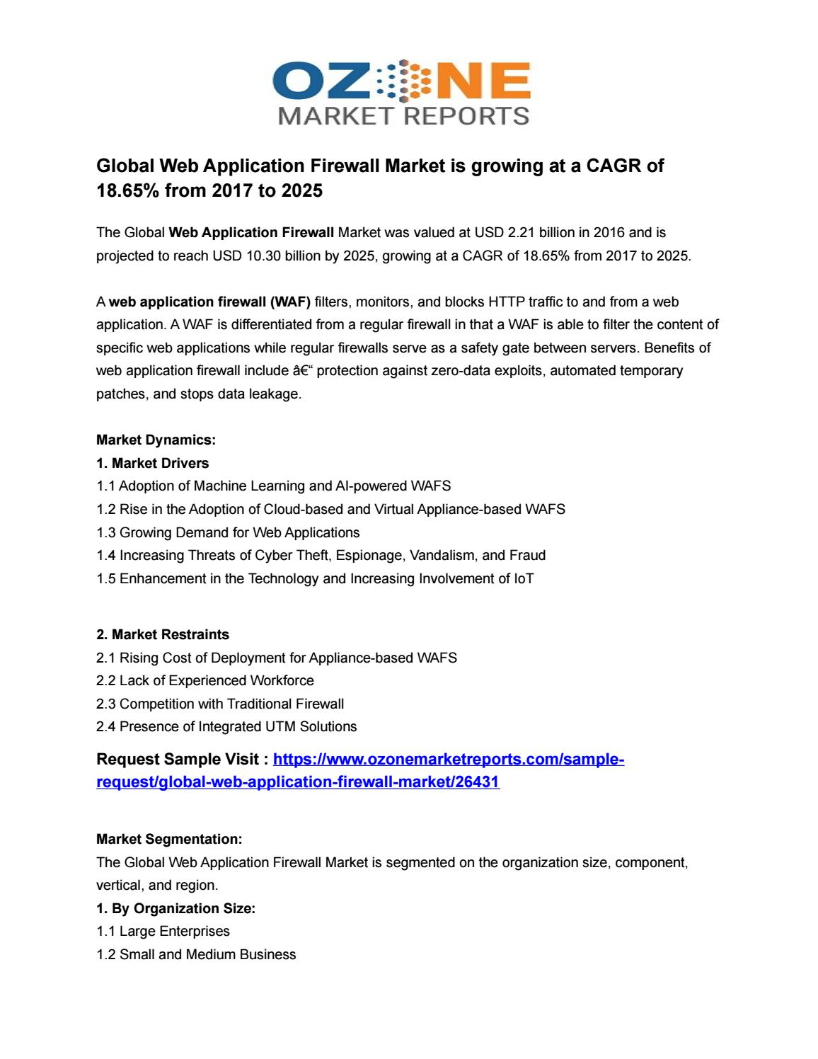 Global Web Application Firewall Market is growing at a CAGR