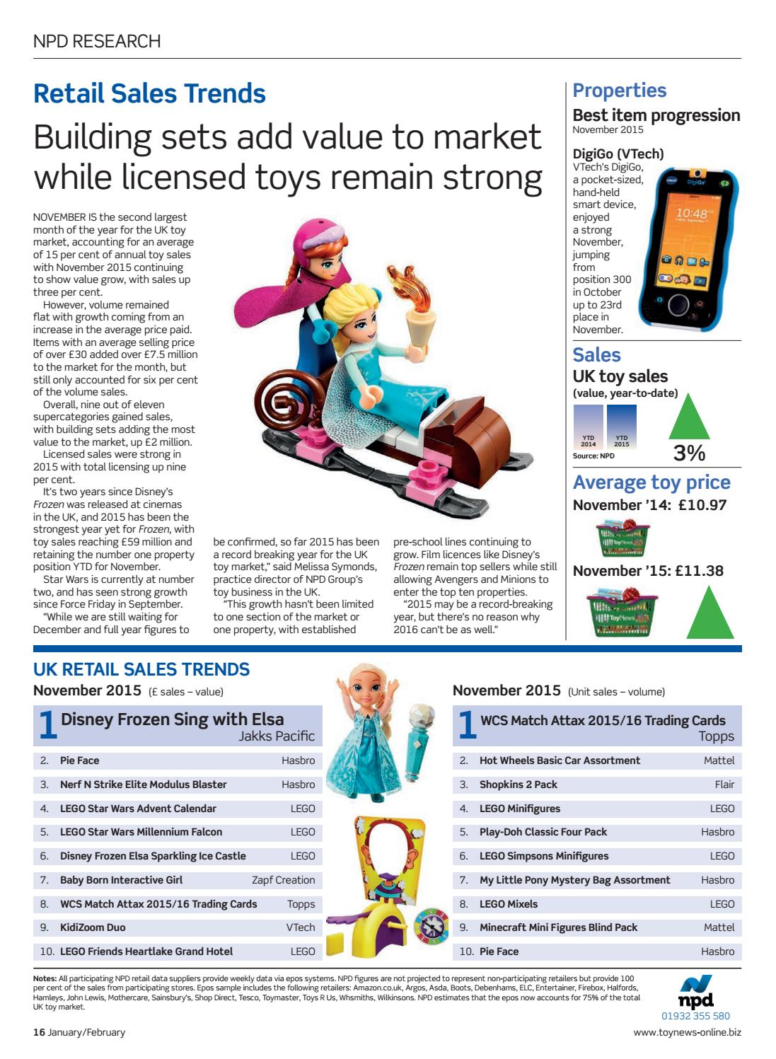Toynews Januaryfebruary 2016 By Biz Media Ltd Issuu