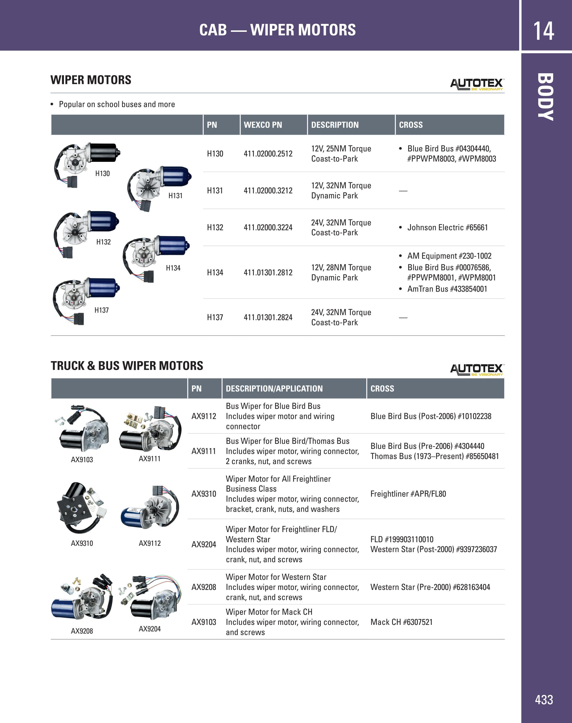 Wexco Wiper Motor 411.01301.2824 H137, Coast-to-Park Wiper Motor 32Nm 24V