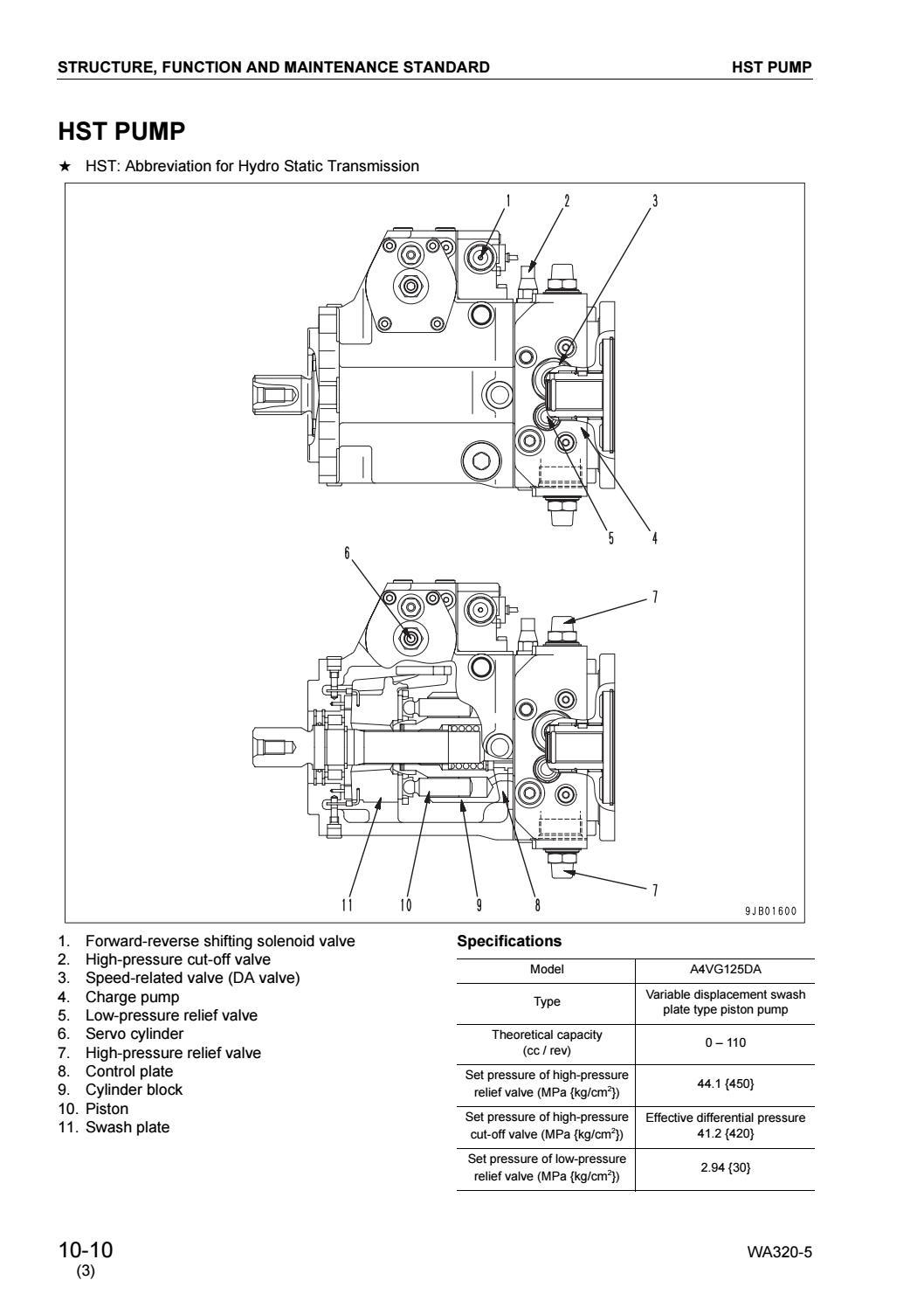 KOMATSU WA320-5 WHEEL LOADER Service Repair Manual SN:60001