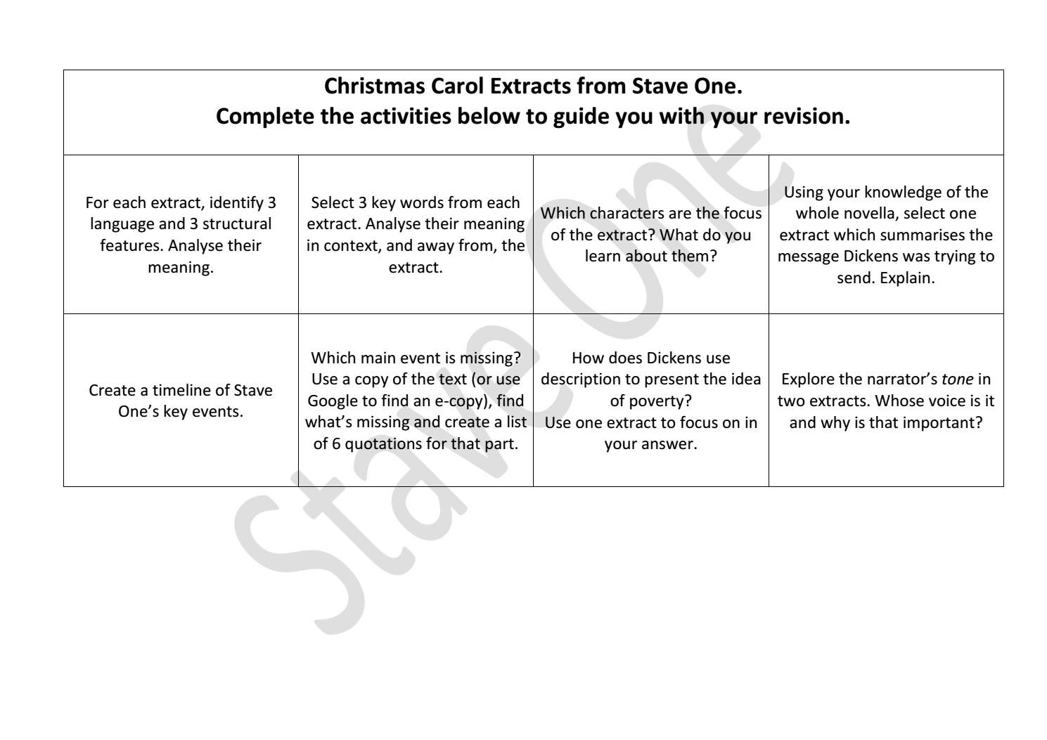 Christmas Carol Meaning.Christmas Carol Extracts From Stave One By Ullswater Community