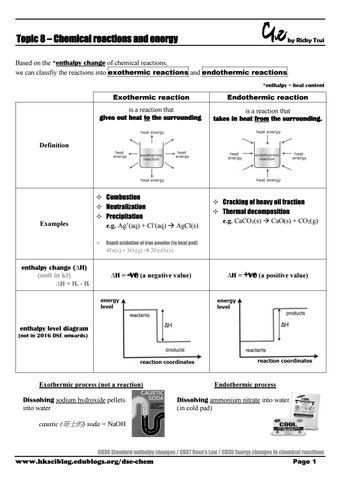 Topic 8 Enthalpy (Intesive notes) by Ricky Tsui - issuu