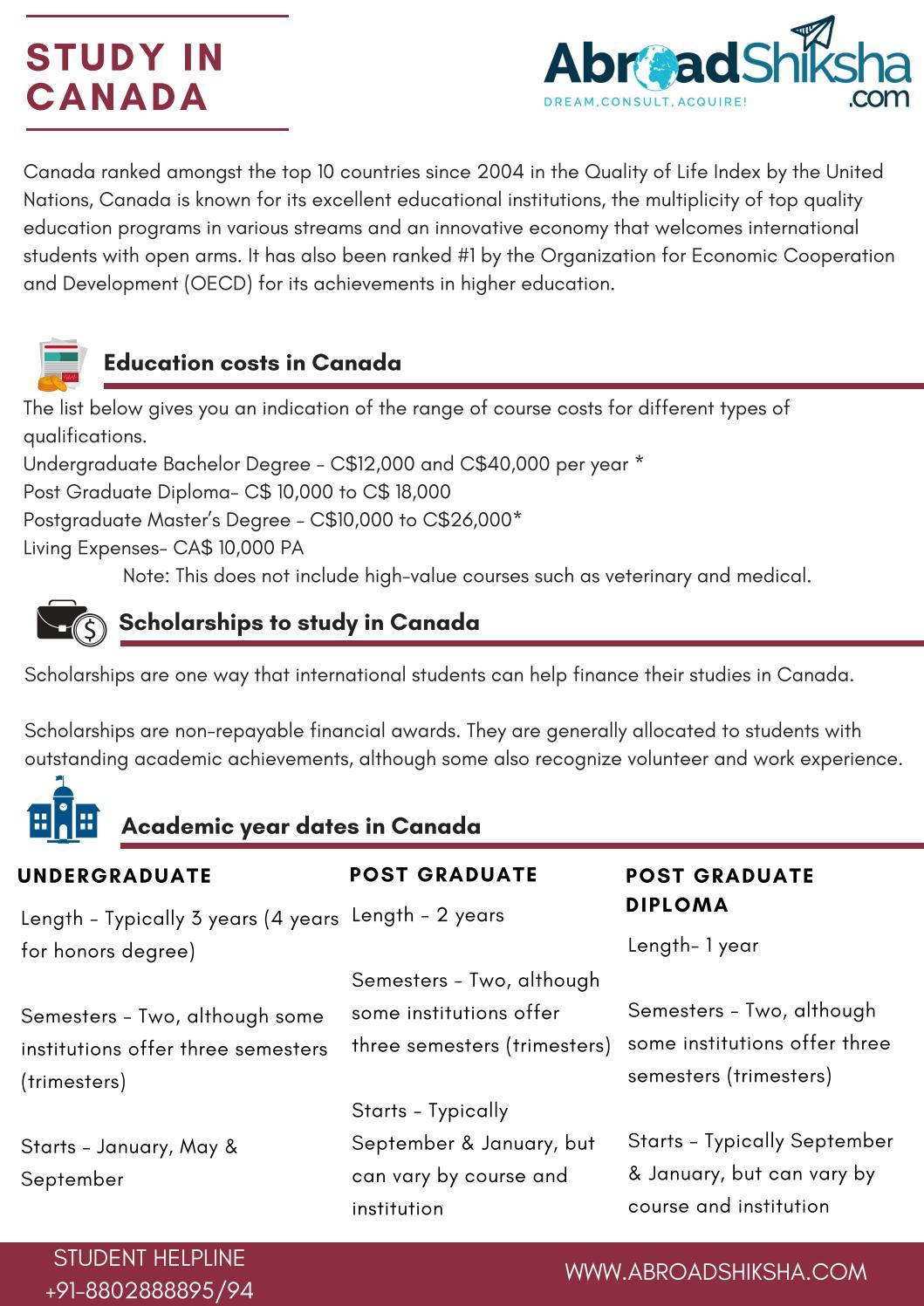 study in canada by abroadshiksha - issuu