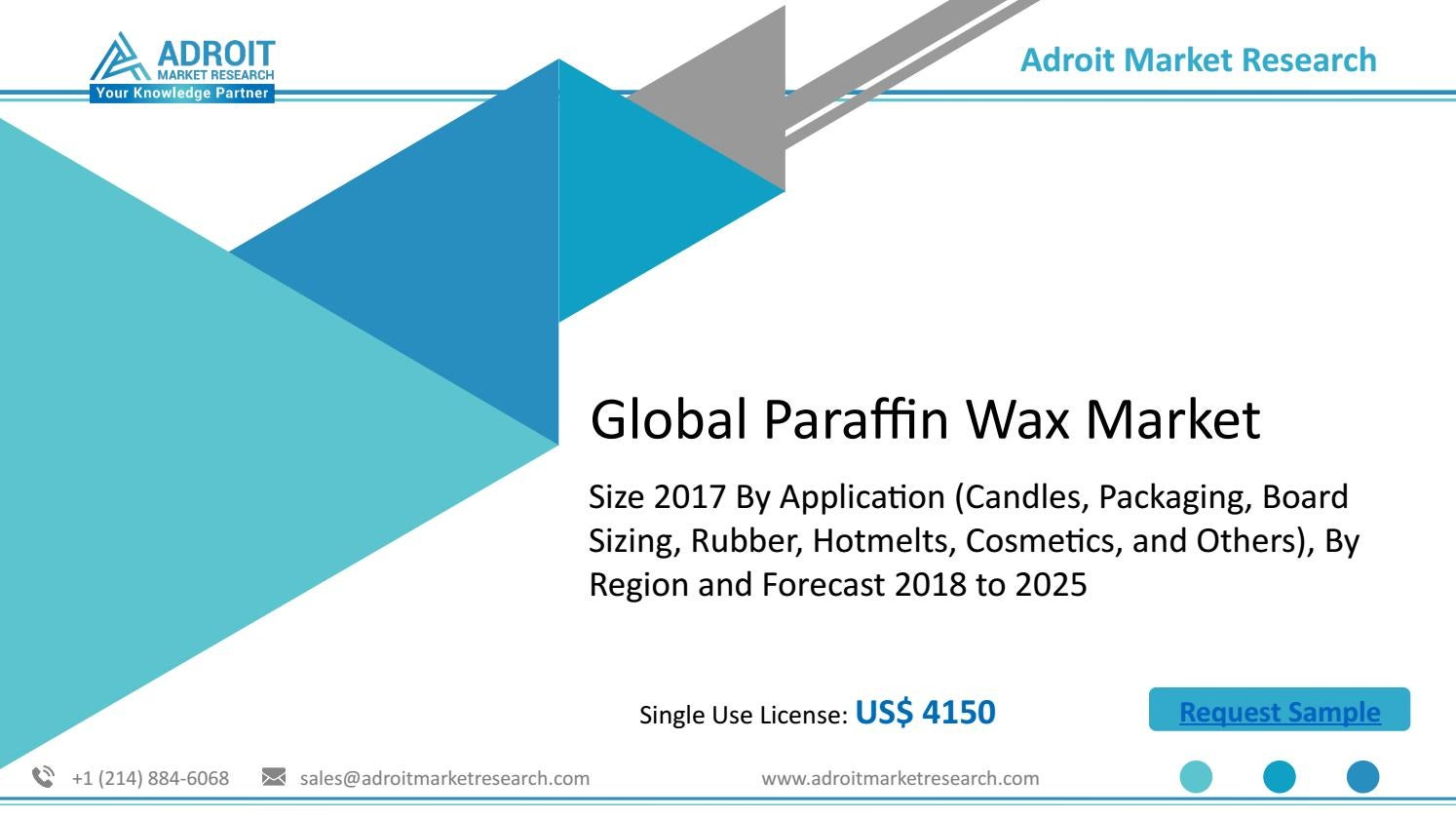Paraffin Wax Market 2018: Research, Future Scope, Forecast