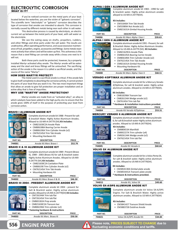 Engine by Mermaid Marine Products - issuu