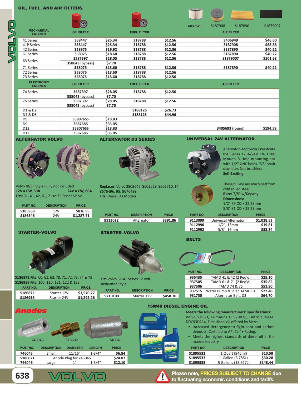 Diesel by Mermaid Marine Products - issuu